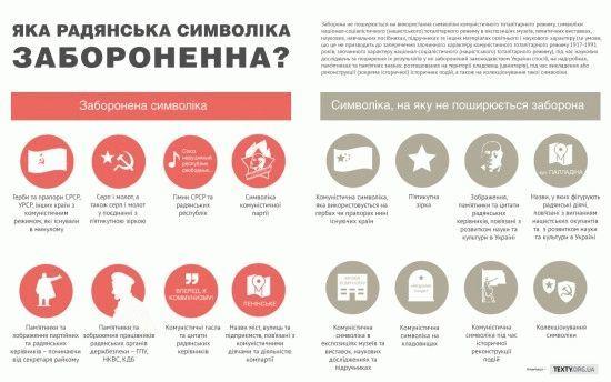 инфографика по символике